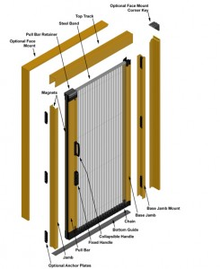 Screen Diagram